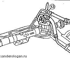Система рулевого управления Рено Логан: устройство
