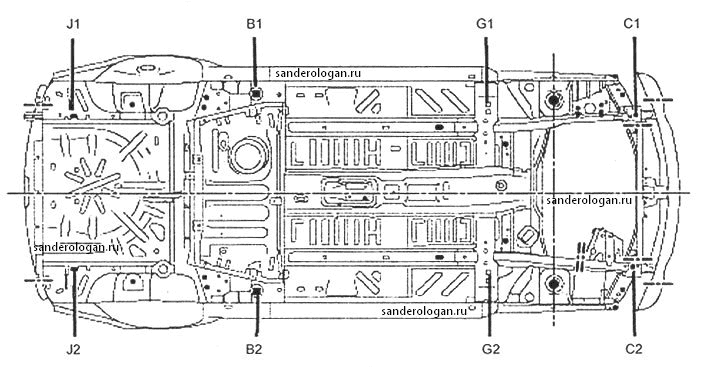 Контрольные размеры кузова Рено Логан Сандеро (Renault Sandero Logan)