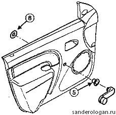 Как снять ручку стеклоподъемника логан - Авто ДРайв