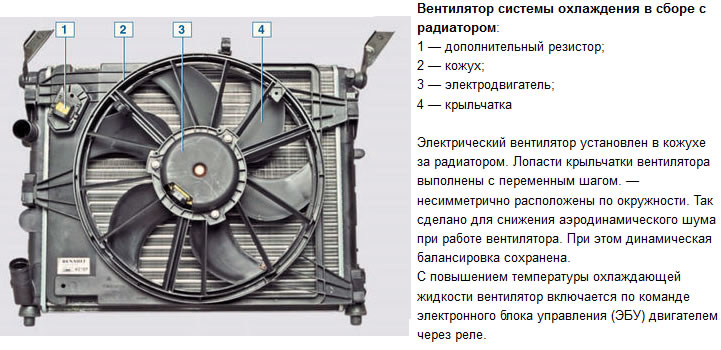 радиатор в сборе с вентилятором